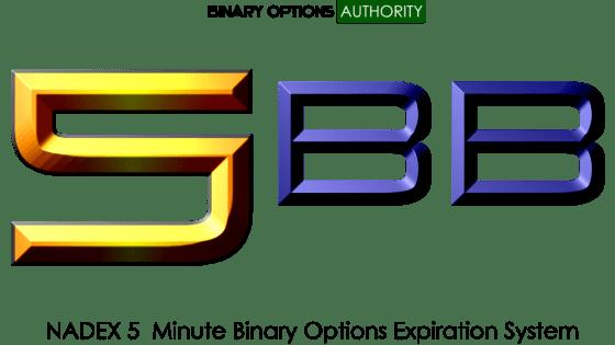 5CC NADEX 5  Minute Binary Options Expiration System